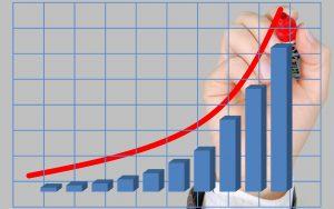 40% Uplift In Profit